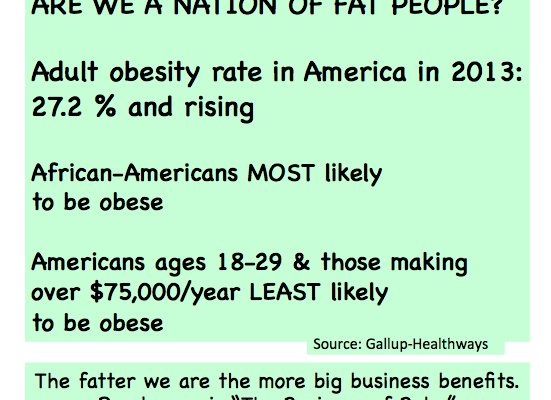 Are We a Nation of Fat People?