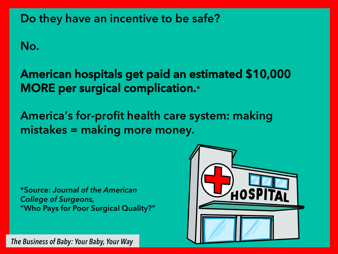 Hospitals in America make money every time they make a mistake. Another reason to choose home over hospital birth.