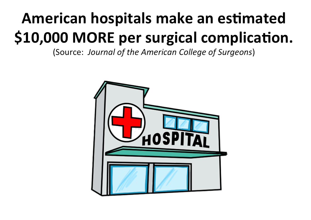 american-hospitals-make-more-money-if-they-make-mistakes