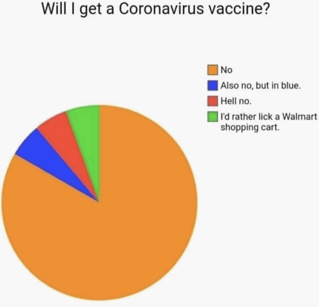 A graphic circulation on Facebook ask if you will get a coronavirus vaccine? | Jennifer Margulis, Ph.D.